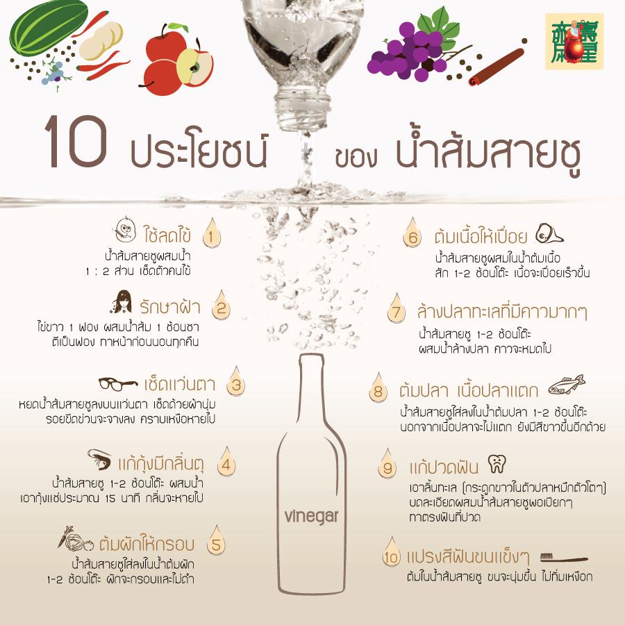 vinegar-info