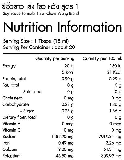 SCW-F1-Nutrition
