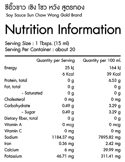 SCW-Gold-Nutrition