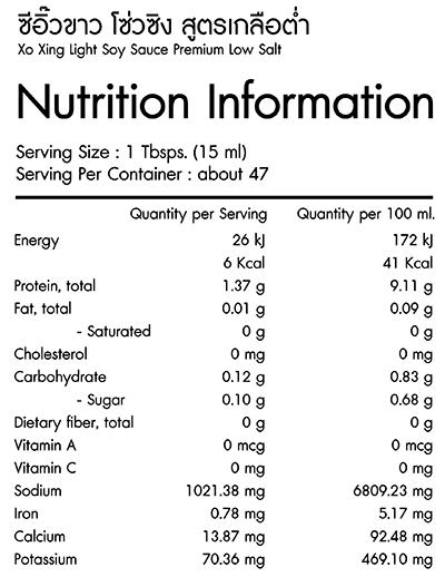 SCW-Low-Salt-Nutrition